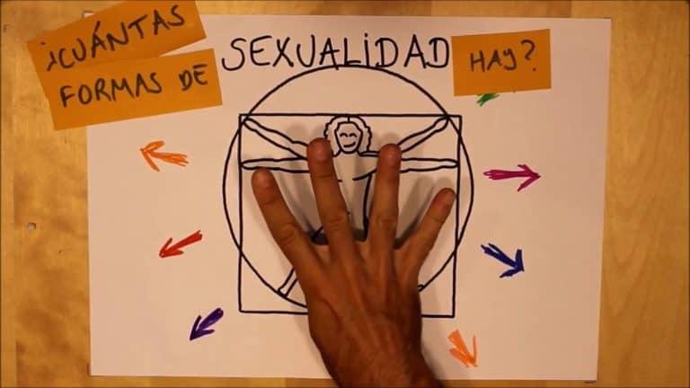 diversidad sexual explicación fácil