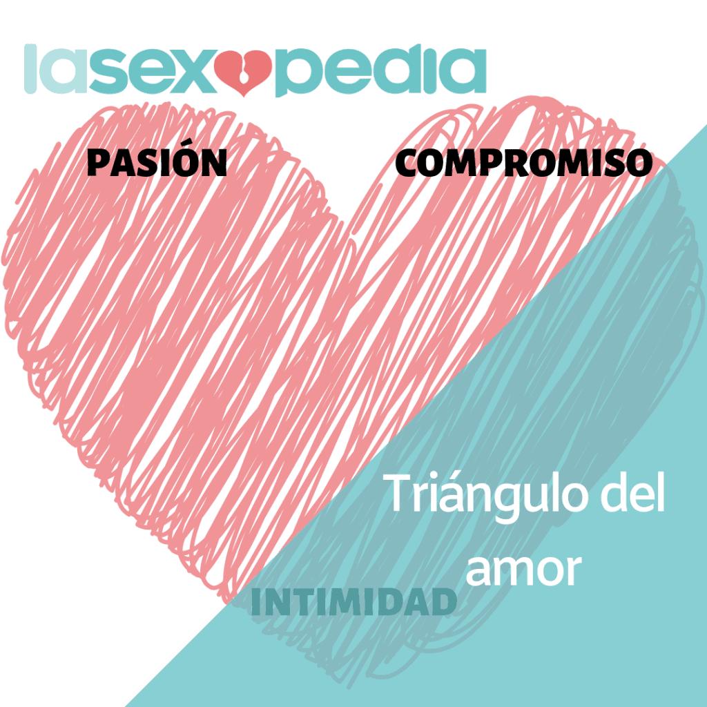 Enamoramiento y amor